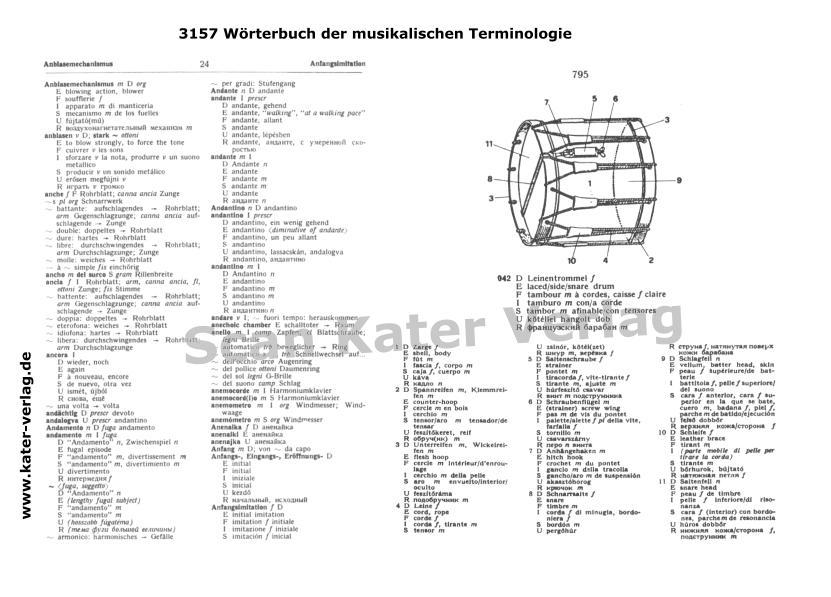 Polyglottes Wörterbuch der musikalischen Terminologie - 2 Bände DE,EN,FR,IT,ES,HU,RU