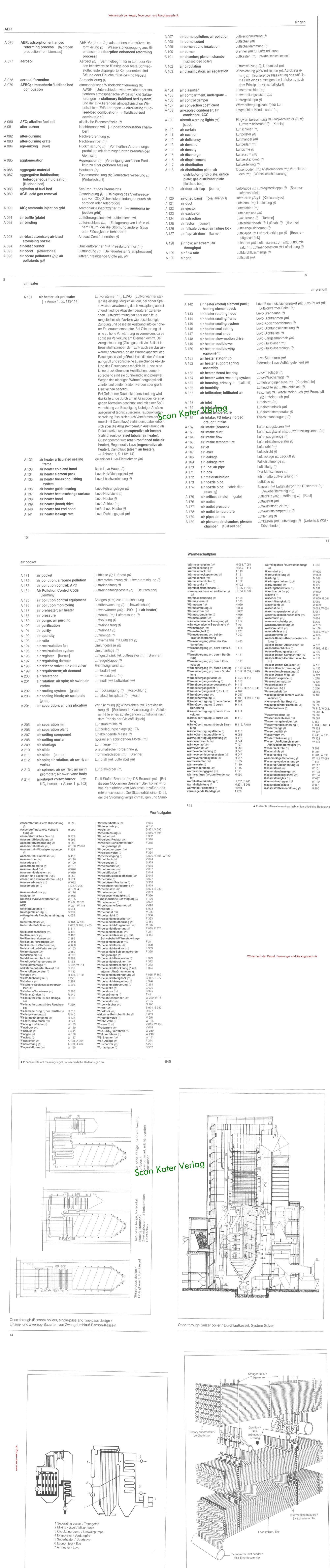 Fachwörterbuch Wörterbuch der Kessel-, Feuerungs- und ...